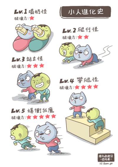2016.3.11_小人進化史
